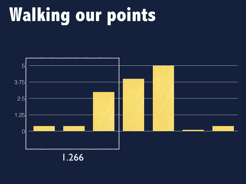 Walking our points 0 1.25 2.5 3.75 5 1.266