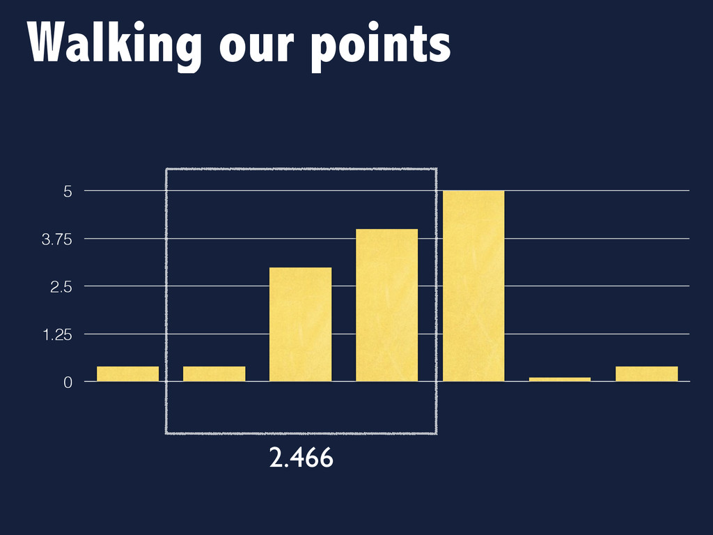 Walking our points 0 1.25 2.5 3.75 5 2.466