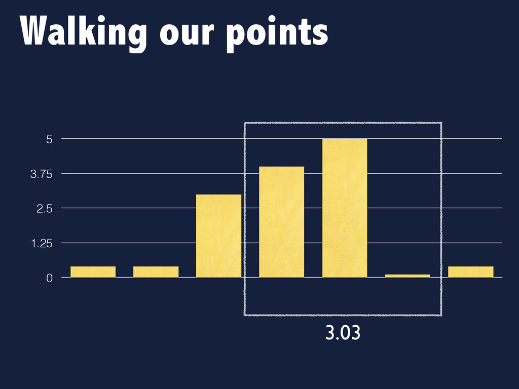 Walking our points 0 1.25 2.5 3.75 5 3.03