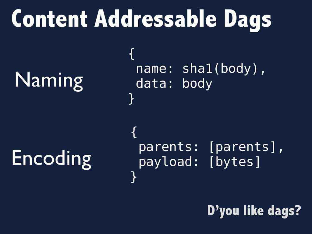 D'you like dags? Content Addressable Dags { nam...