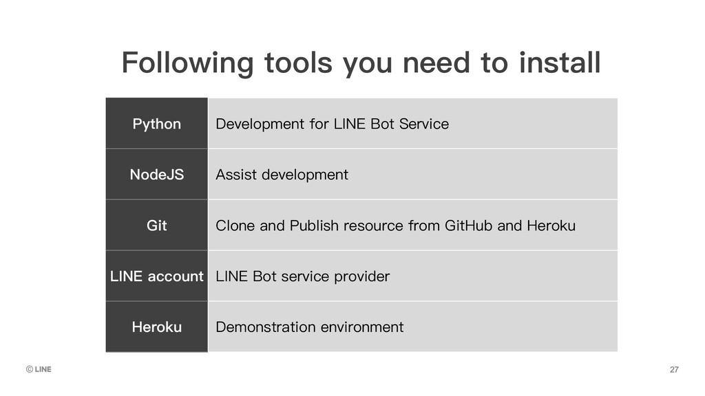 Python Development for LINE Bot Service NodeJS ...