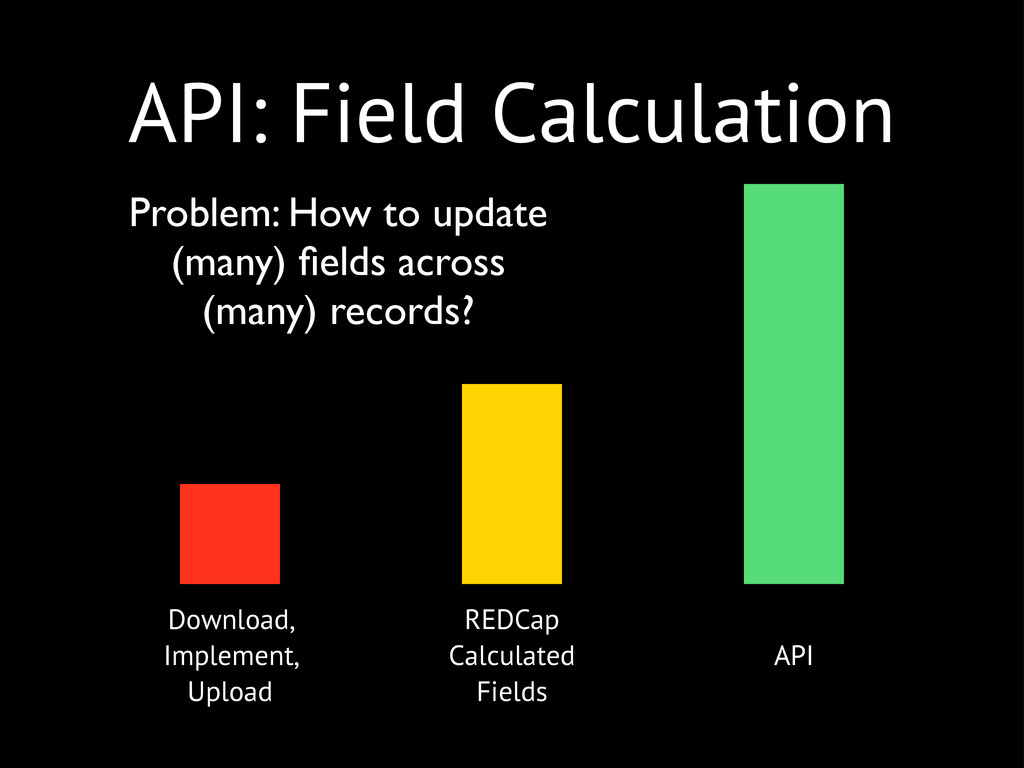 API: Field Calculation Download, Implement, Upl...