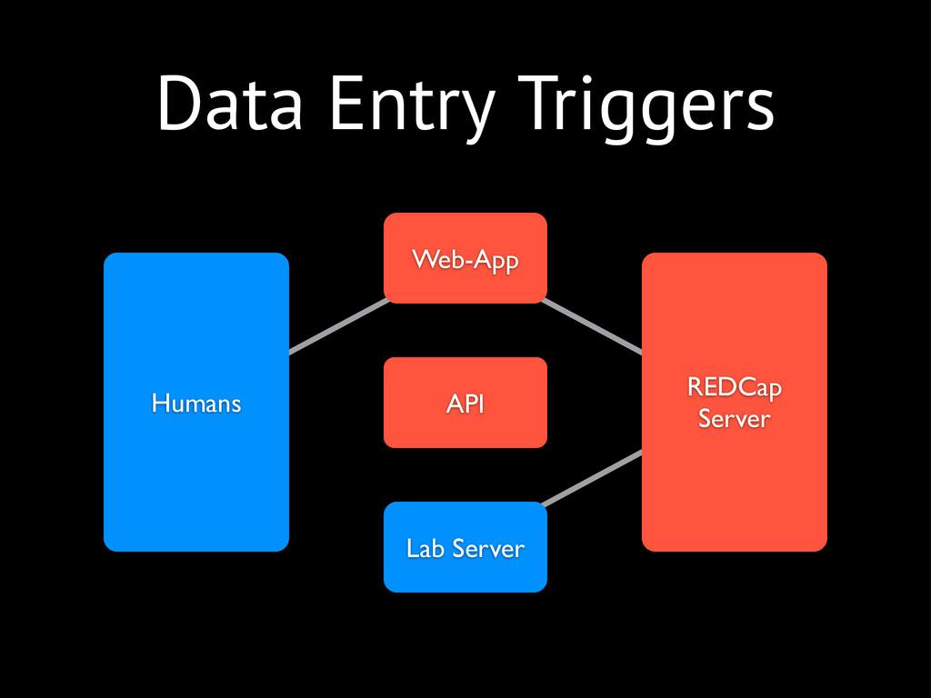 Data Entry Triggers REDCap Server Web-App API L...