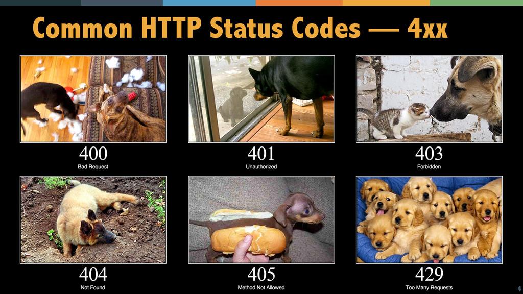14 Common HTTP Status Codes — 4xx