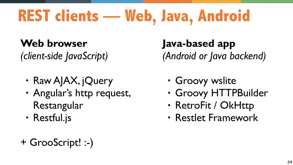 24 REST clients — Web, Java, Android Web browse...