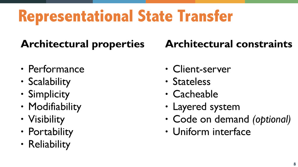 8 Representational State Transfer Architectural...