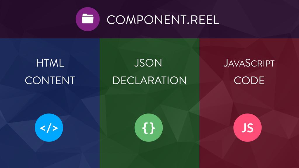 CONTENT </> HTML CODE JS JAVASCRIPT DECLARATION...