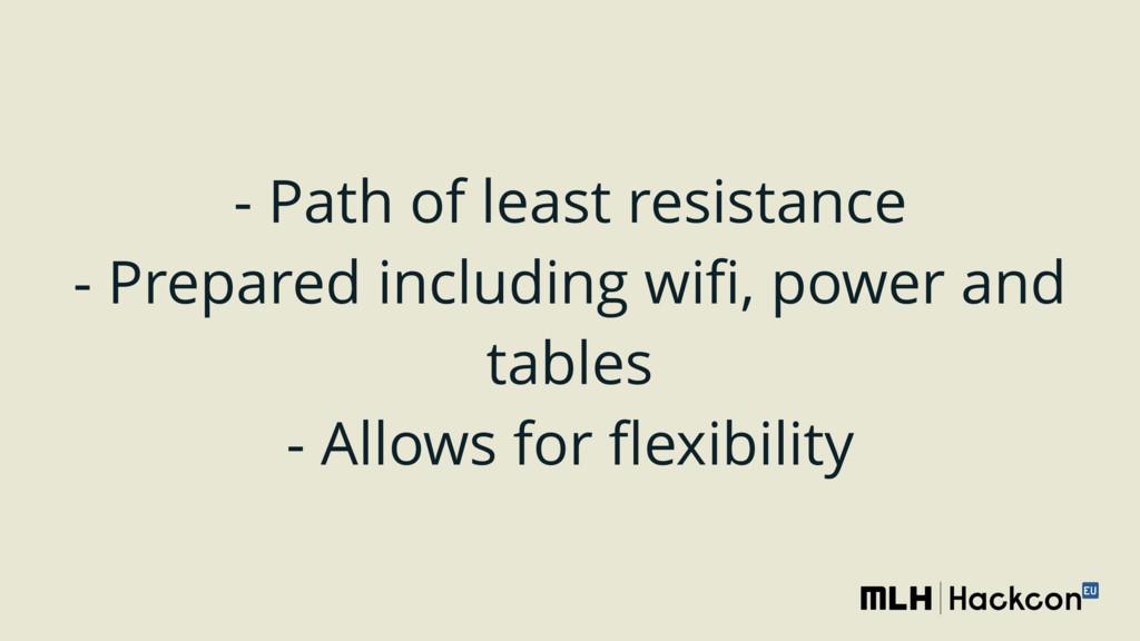 - Path of least resistance - Prepared includin...