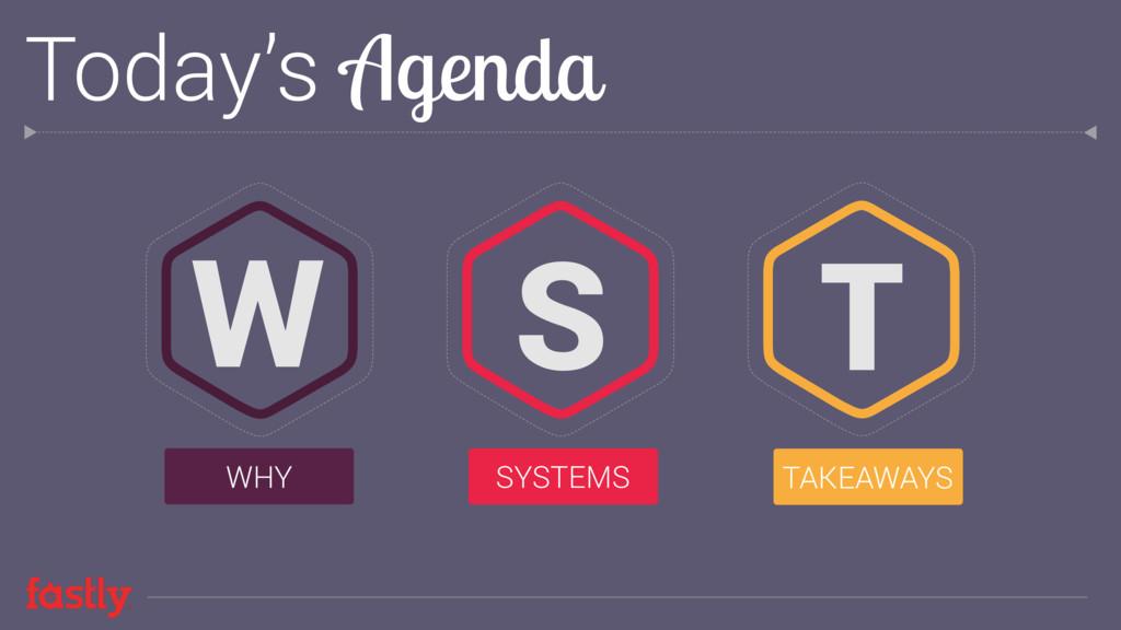 WHY W S SYSTEMS T TAKEAWAYS Today's Agenda