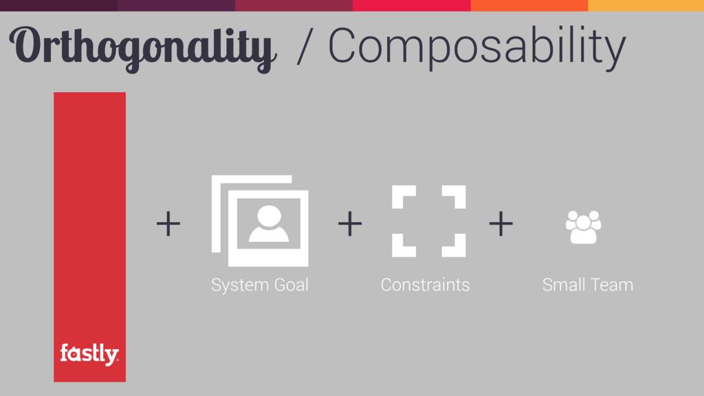 Orthogonality / Composability ) + + + System Go...
