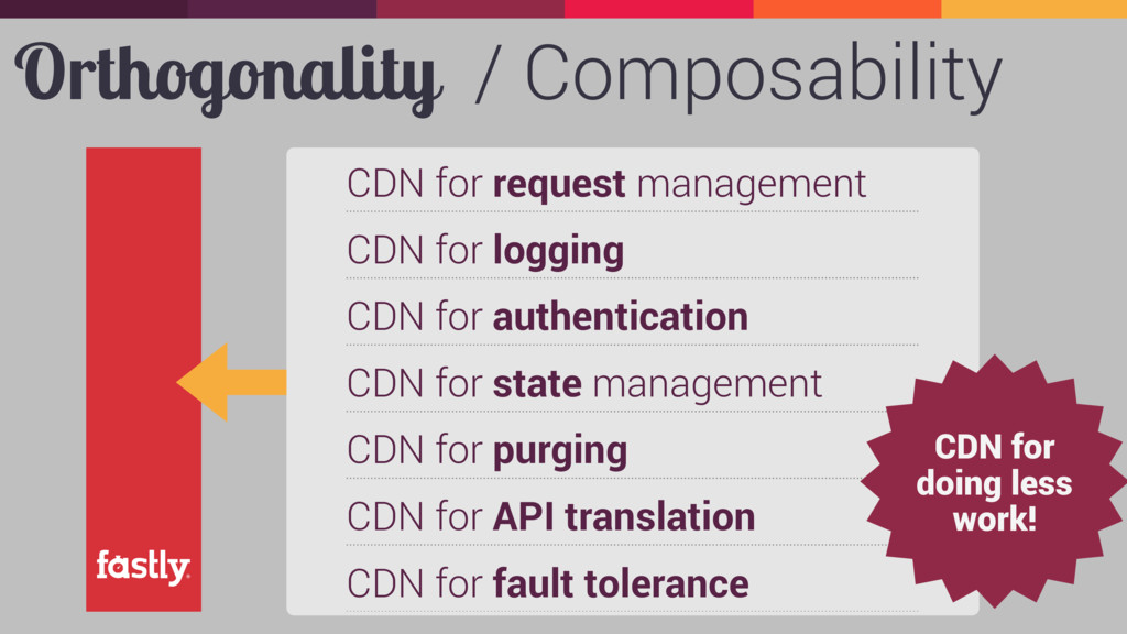Orthogonality / Composability CDN for request m...