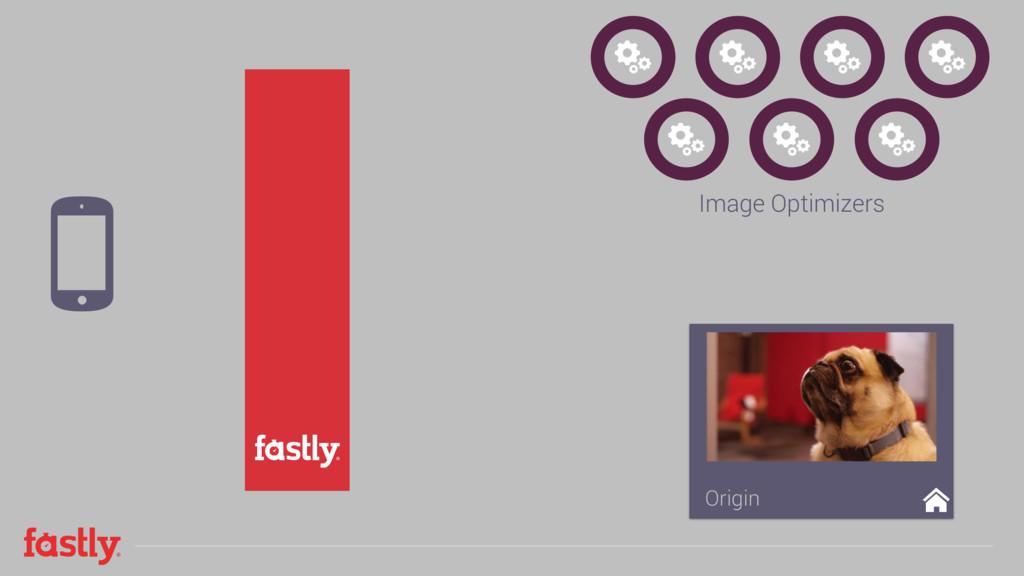 Image Optimizers Origin