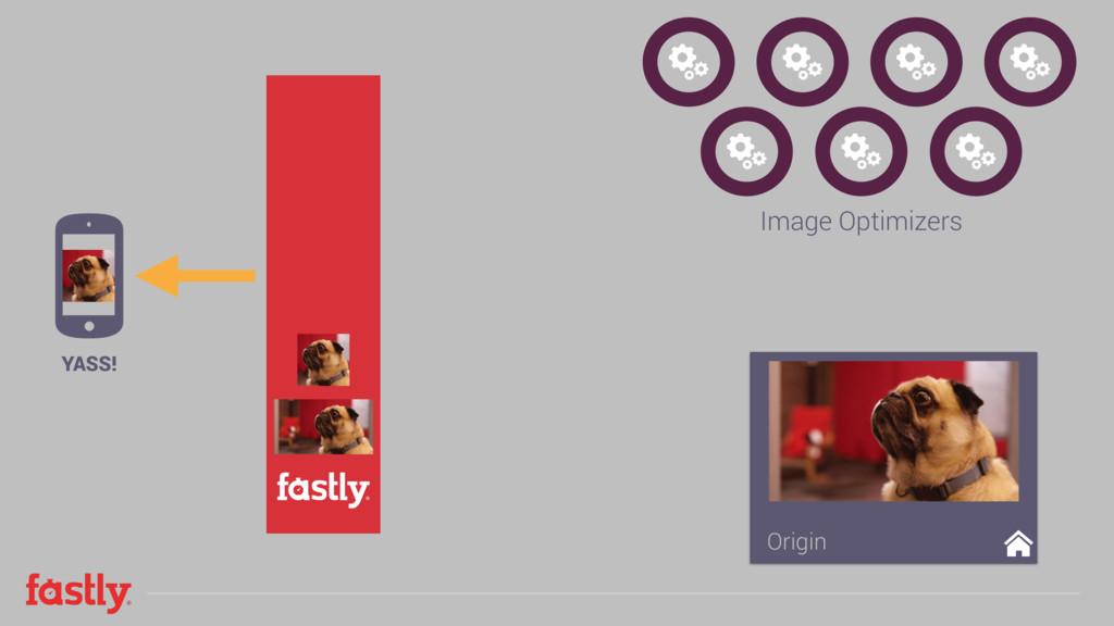 YASS! Image Optimizers Origin