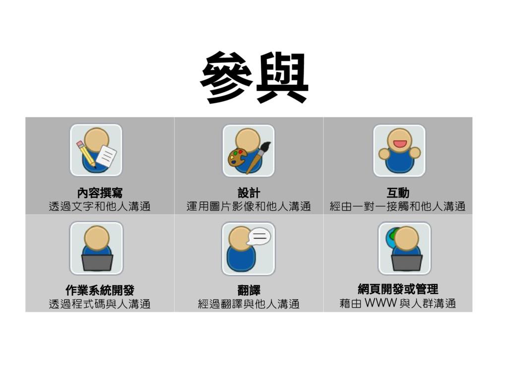 參與 內容撰寫 透過文字和他人溝通 設計 運用圖片影像和他人溝通 互動 經由一對一接觸和他人溝...
