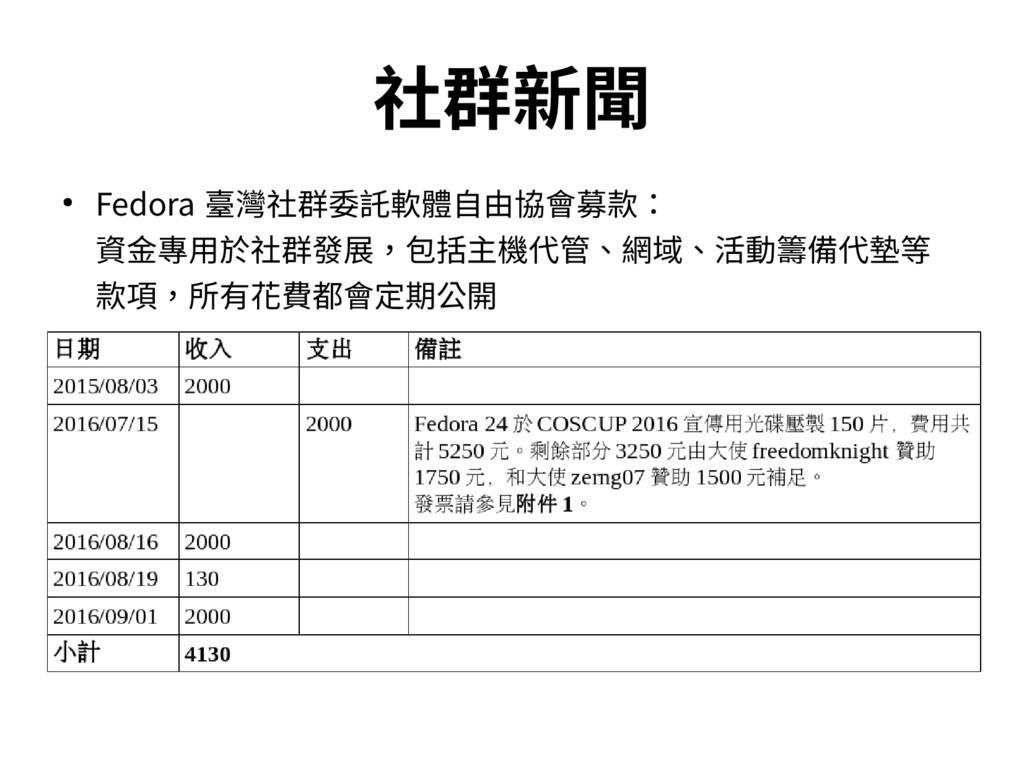 社群新聞 ● Fedora 臺灣社群委託軟體自由協會募款: 資金專用於社群發展,包括主機代管、...