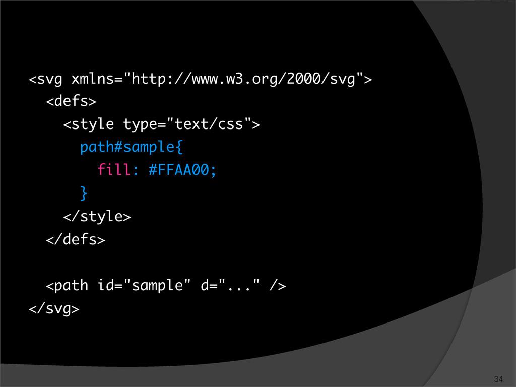 "<svg xmlns=""http://www.w3.org/2000/svg""> <defs>..."