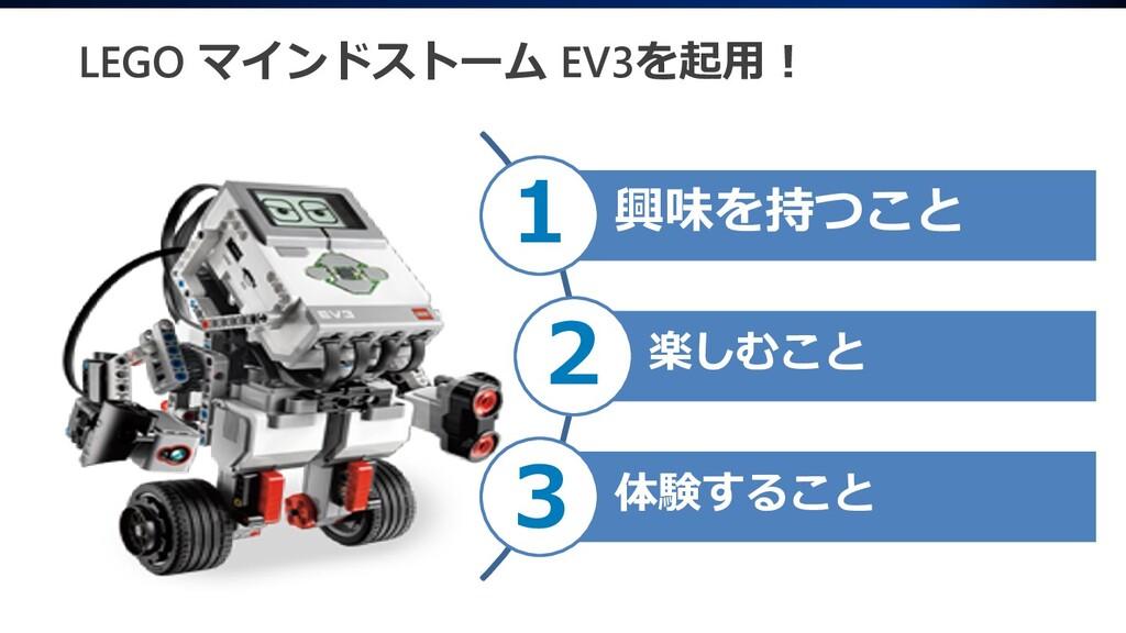 興味を持つこと 楽しむこと 体験すること LEGO マインドストーム EV3を起用! 1 2 3