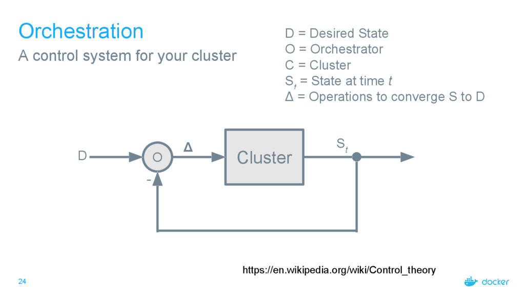 24 Orchestration A control system for your clus...