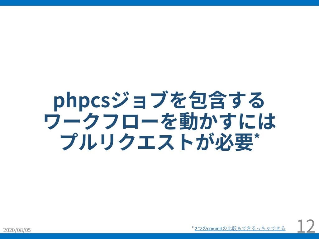phpcsジョブを包含する ワークフローを動かすには プルリクエストが必要* 2020/08/...