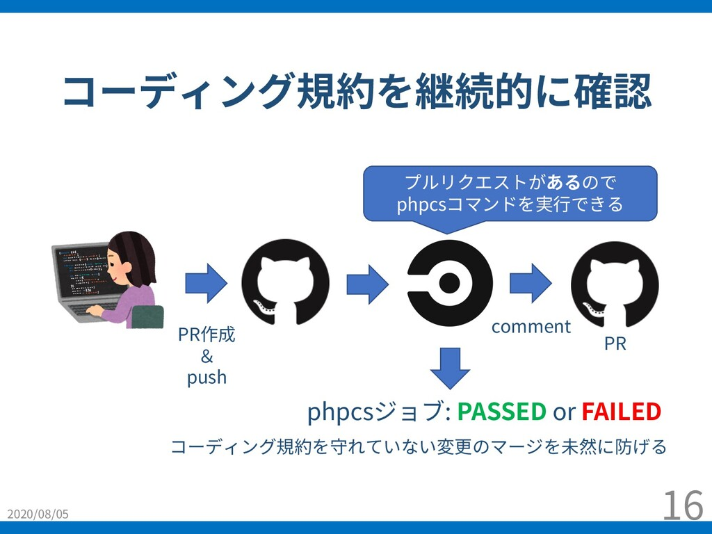 コーディング規約を継続的に確認 2020/08/05 16 PR作成 & push comme...