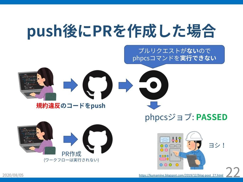 push後にPRを作成した場合 2020/08/05 22 規約違反のコードをpush プルリ...