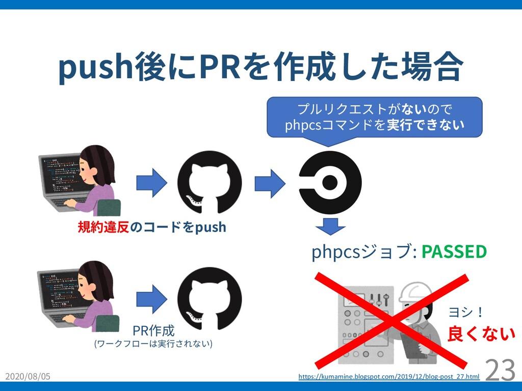 push後にPRを作成した場合 2020/08/05 23 規約違反のコードをpush プルリ...