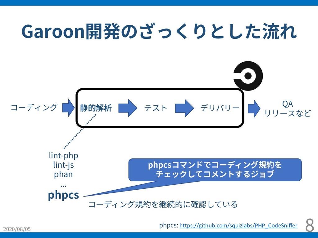 phpcsコマンドでコーディング規約を チェックしてコメントするジョブ Garoon開発のざっ...