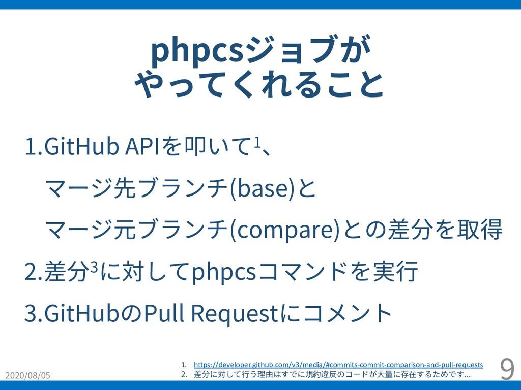 phpcsジョブが やってくれること 2020/08/05 9 1.GitHub APIを叩い...