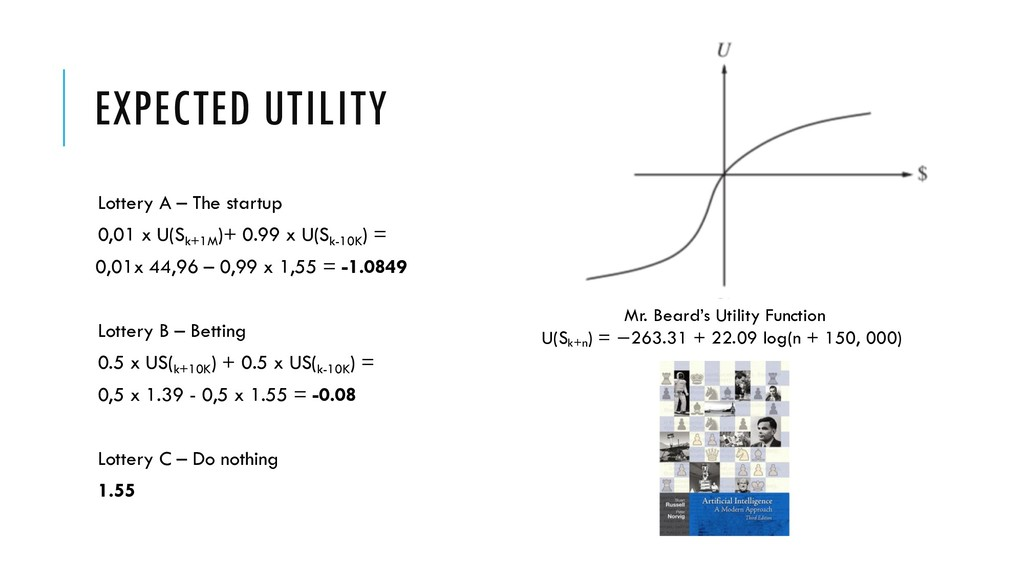 EXPECTED UTILITY Lottery A – The startup 0,01 x...