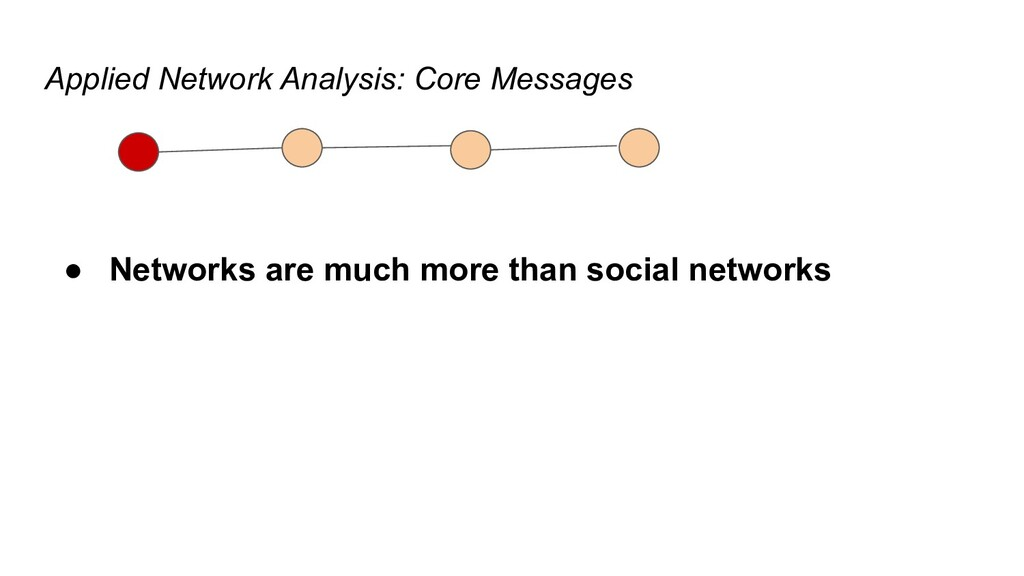 Applied Network Analysis: Core Messages ● Netwo...