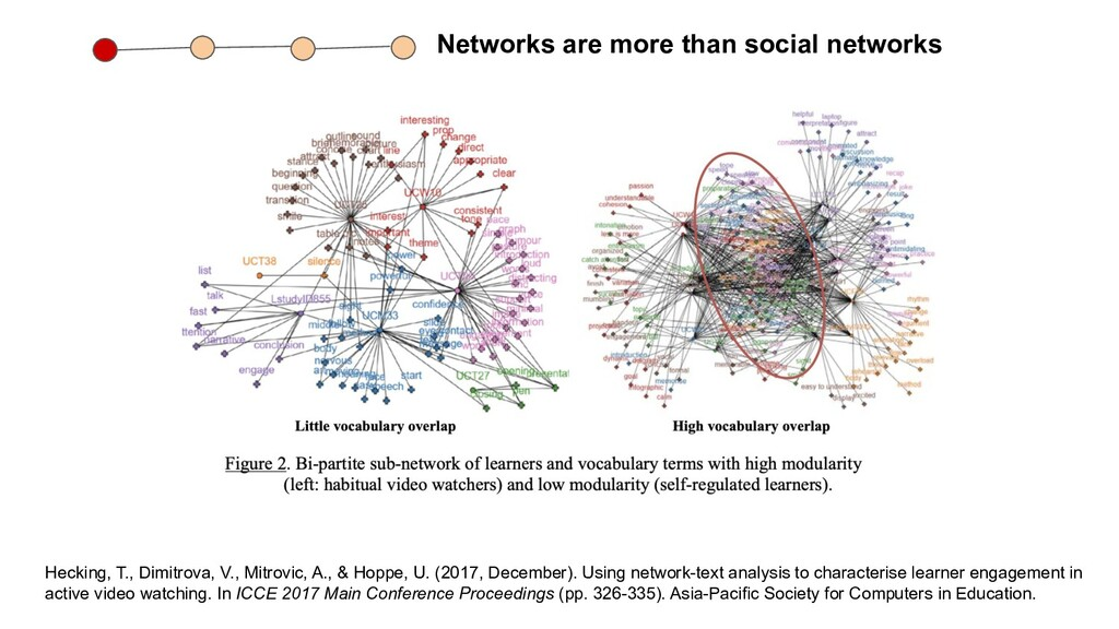 Networks are more than social networks Hecking,...