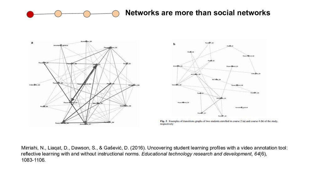 Networks are more than social networks Mirriahi...