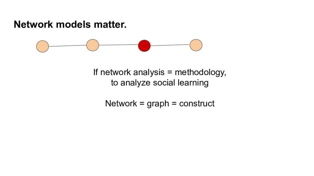 Network models matter. If network analysis = me...