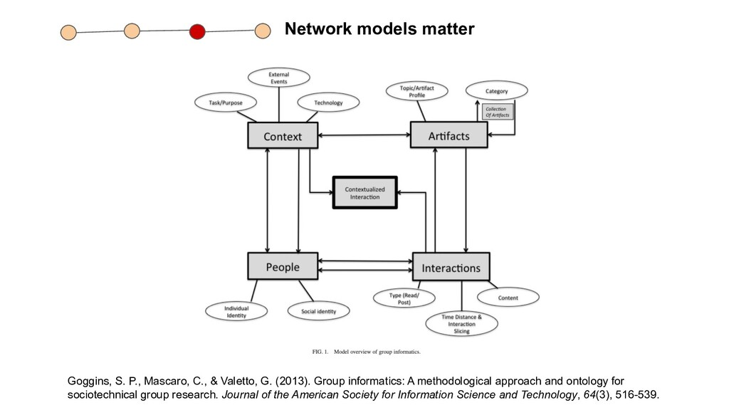 Network models matter Goggins, S. P., Mascaro, ...