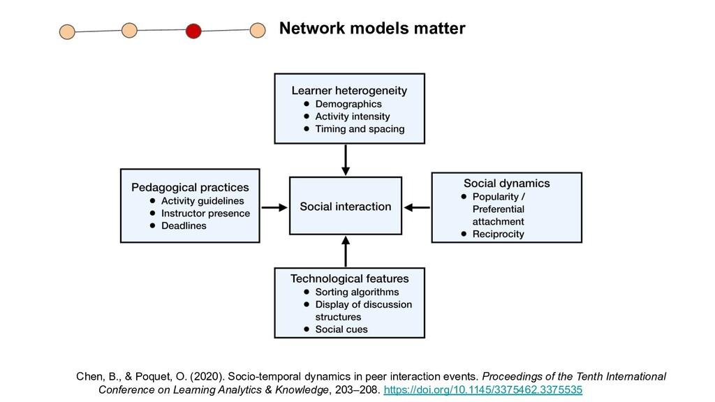Network models matter Chen, B., & Poquet, O. (2...