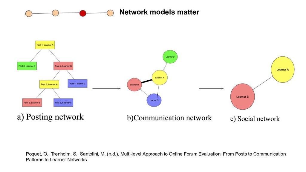 Network models matter Poquet, O., Trenholm, S.,...