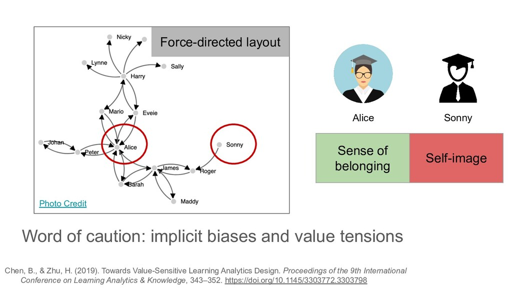 Word of caution: implicit biases and value tens...