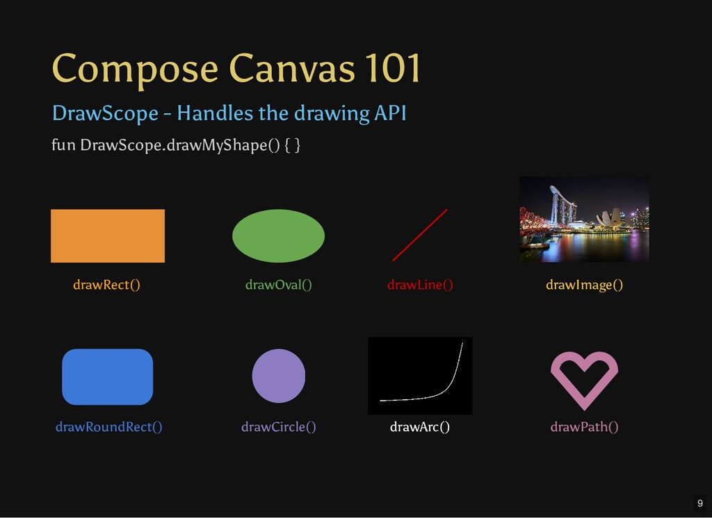 Compose Canvas 101 DrawScope - Handles the draw...