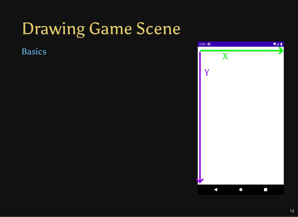 Drawing Game Scene Basics X Y 12