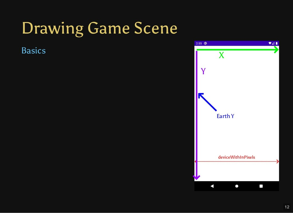 Drawing Game Scene Basics deviceWithInPixels X ...