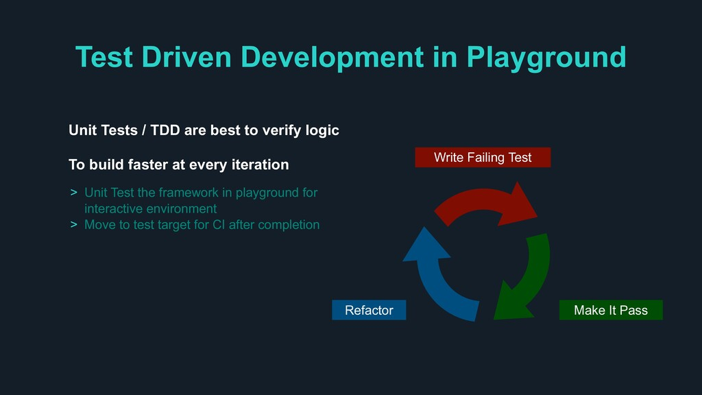 Test Driven Development in Playground To build ...
