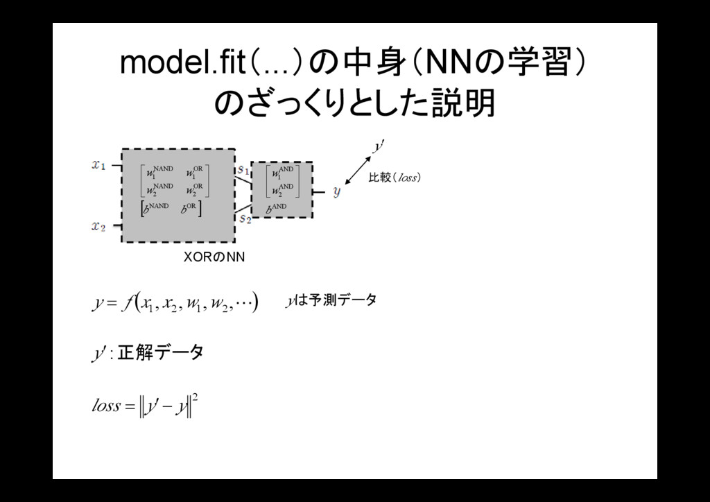 model.fit(...)の中身(NNの学習) のざっくりとした説明 [ ] OR NAND...