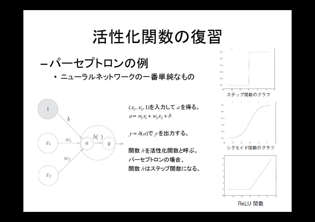 活性化関数の復習 –パーセプトロンの例 • ニューラルネットワークの一番単純なもの 。 はステ...