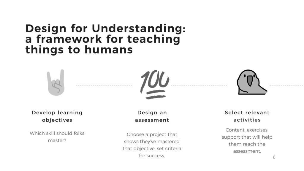 6 Design for Understanding: a framework for tea...