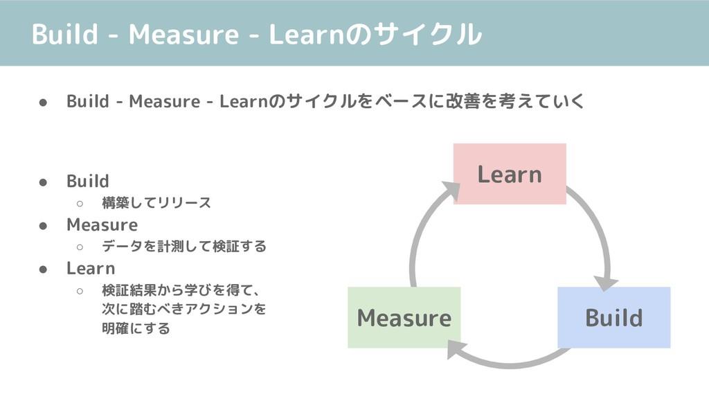 Build - Measure - Learnのサイクル ● Build - Measure ...
