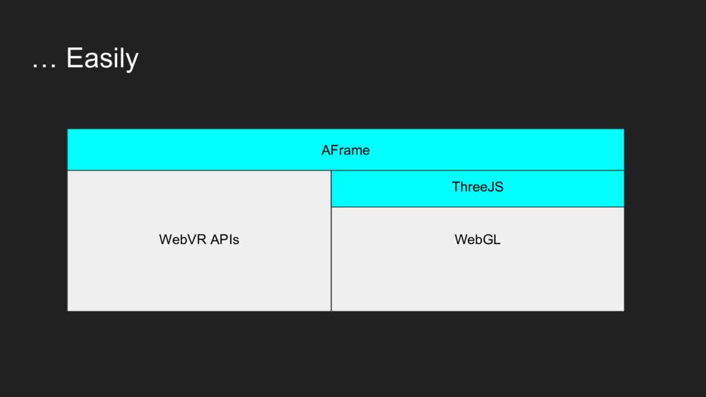 … Easily WebGL WebVR APIs ThreeJS AFrame