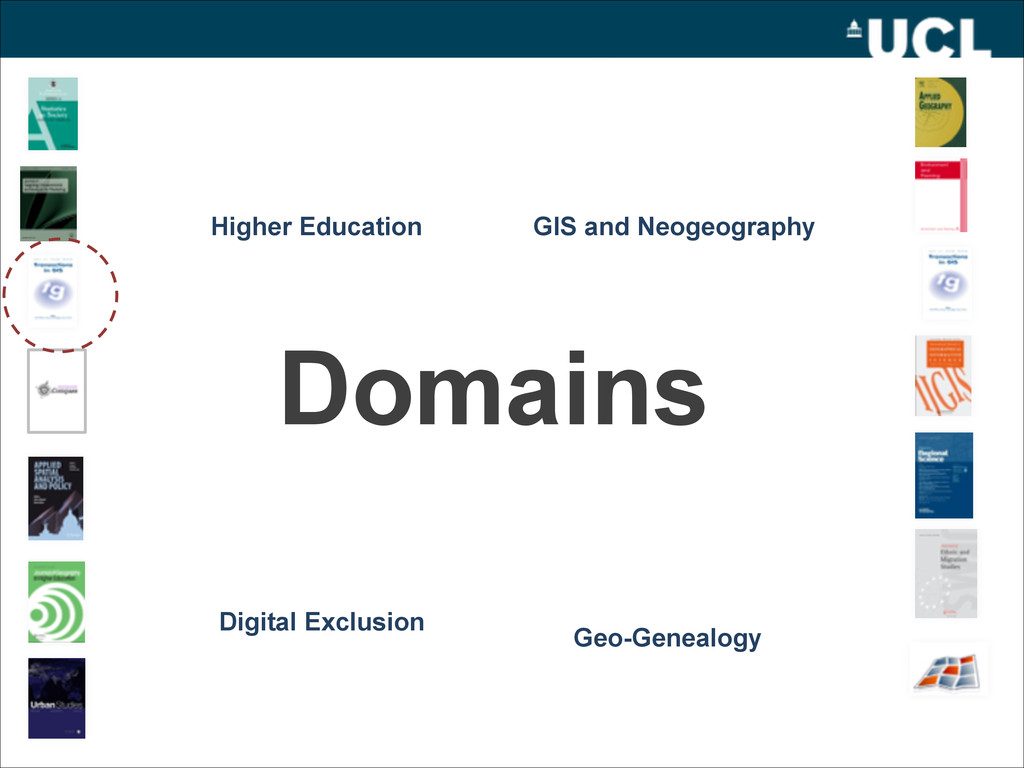 Domains Higher Education Digital Exclusion GIS ...