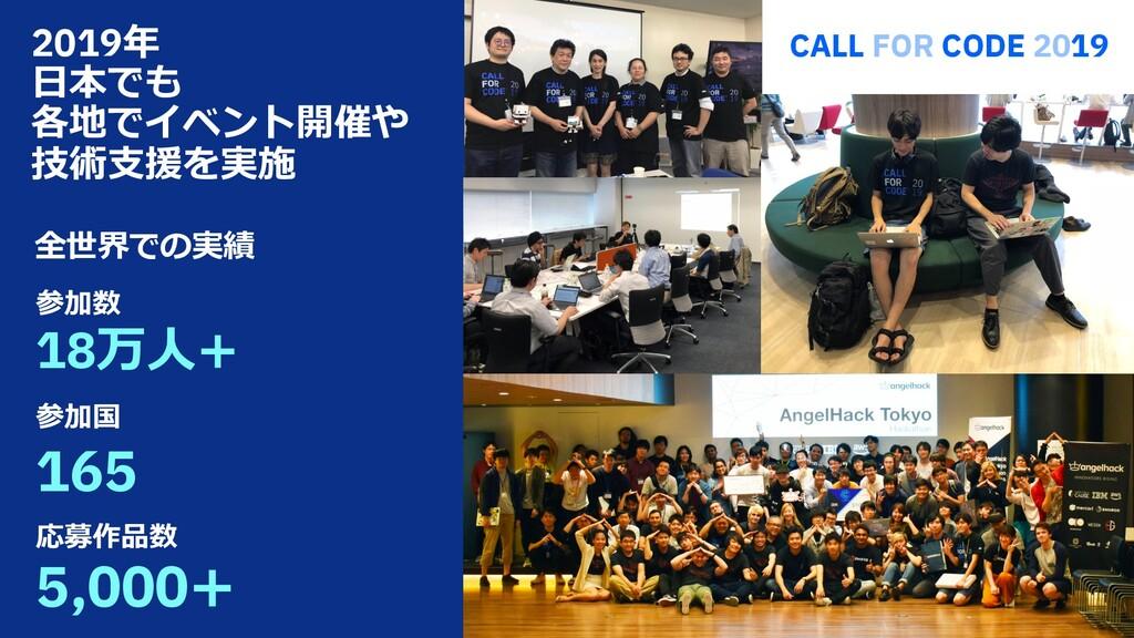全世界での実績 参加数 18万⼈+ 参加国 165 応募作品数 5,000+ CALL FOR...