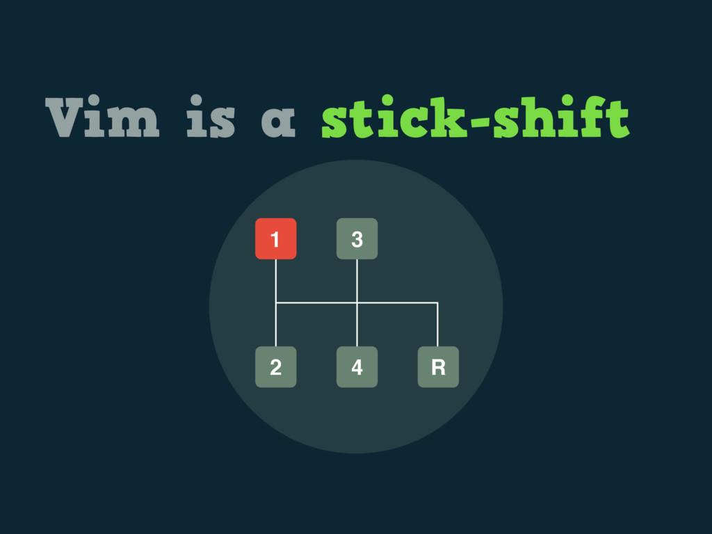 Vim is a stick-shift 2 1 3 4 R