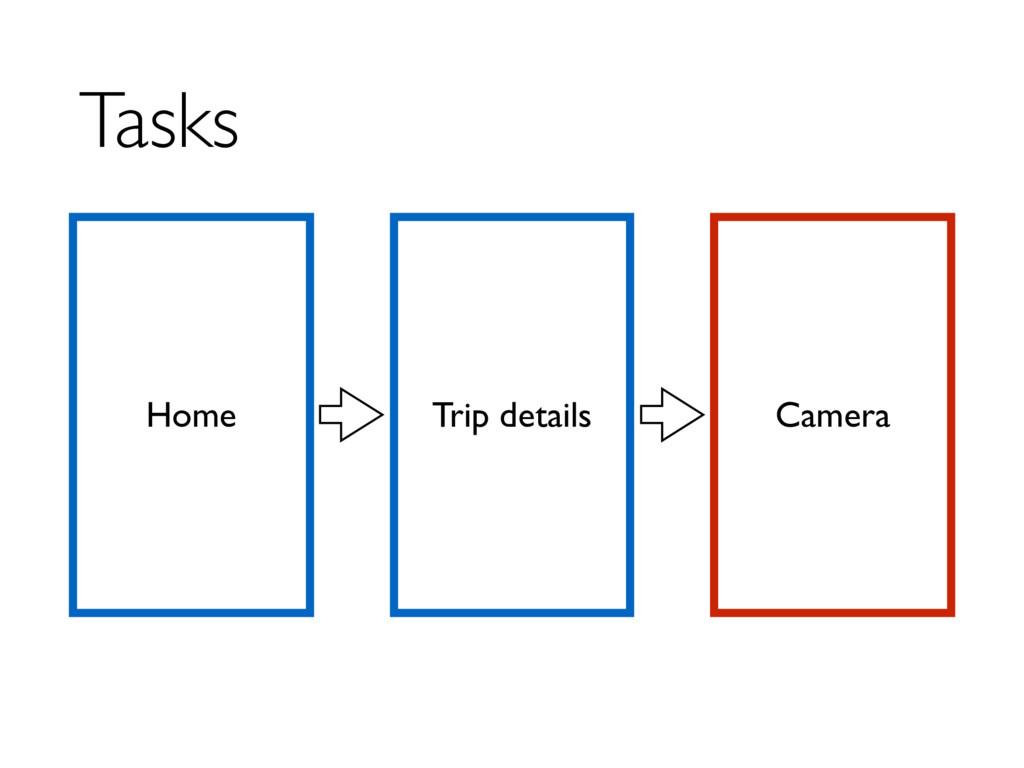 Tasks Home Trip details Camera